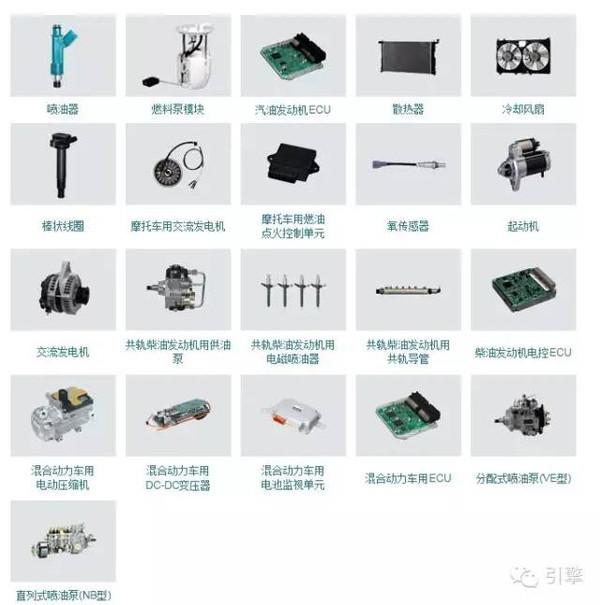 【组图】竟然日本还有一个配套比博世还牛叉?解读电装